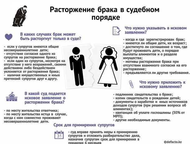 Расторжение брака в судебном порядке, Советы юристов